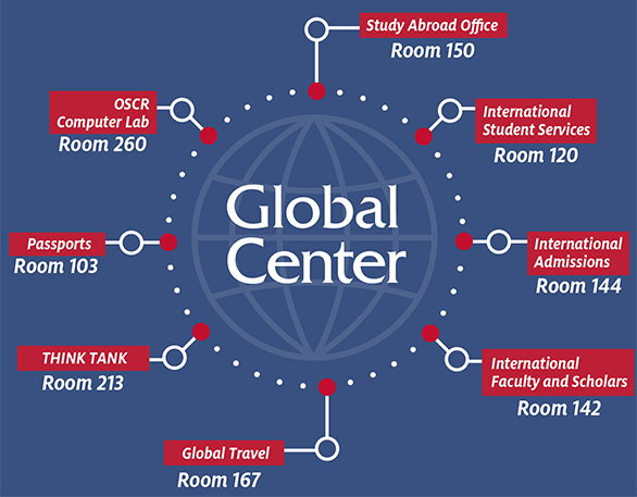 Global Center Rooms