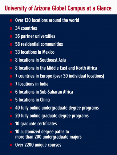 UArizona Global Campus at a Glance