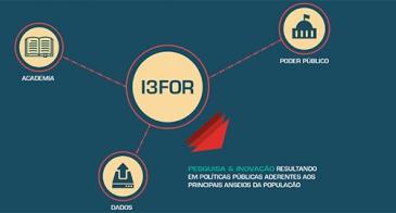 I3For Model